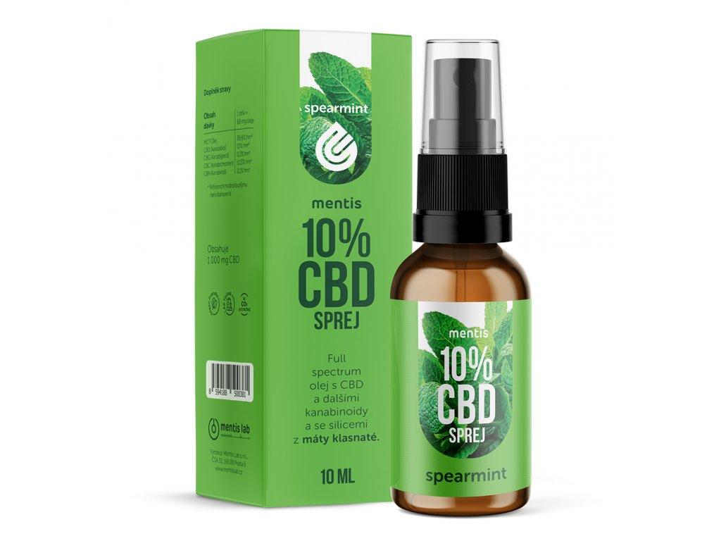 CBD oil spearmint 1