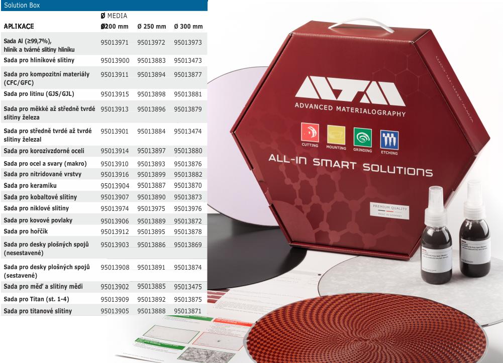 Solution Box - předurčen pro dokonalou přípravu vzorků