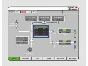 pic controller mini8