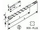 Vrtáky SDS-plus