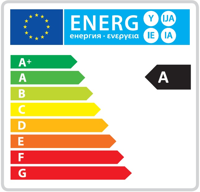 Energy_label_DCTP