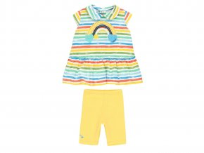 Dívčí kojenecké šatičky žluté1320289492 a