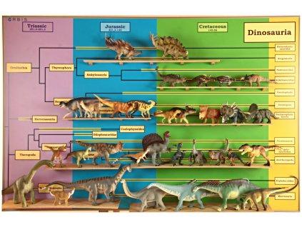 Dinosauři_Dinosaurs_Dinosauria