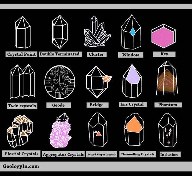Geometrický symbolismus