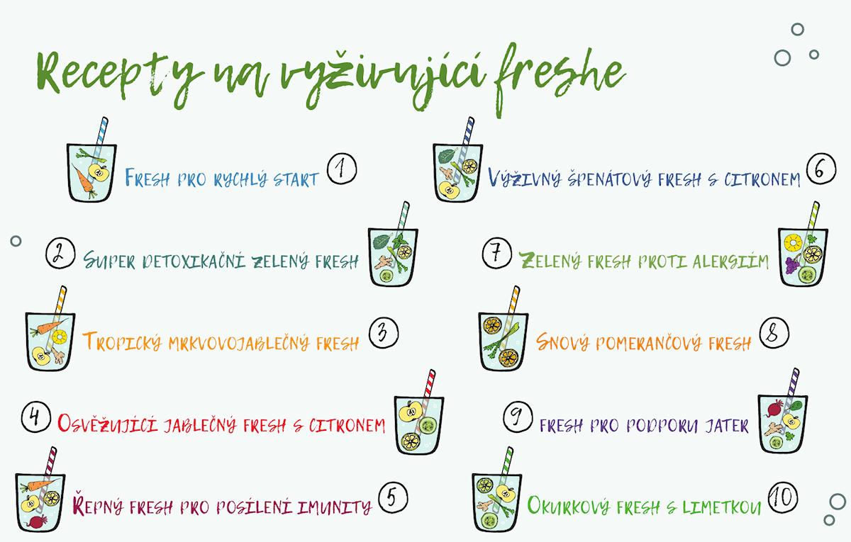 Recepty na vyživující freshe a smoothie