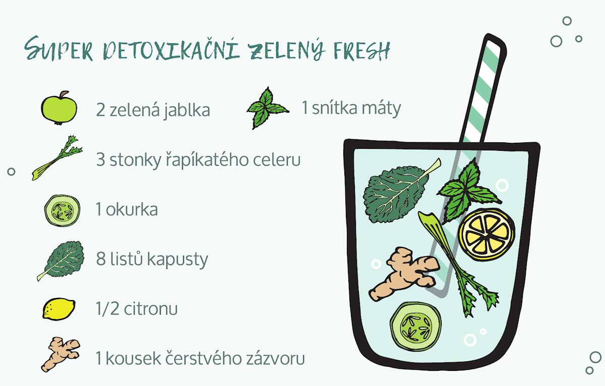 super detoxikační zelený džus