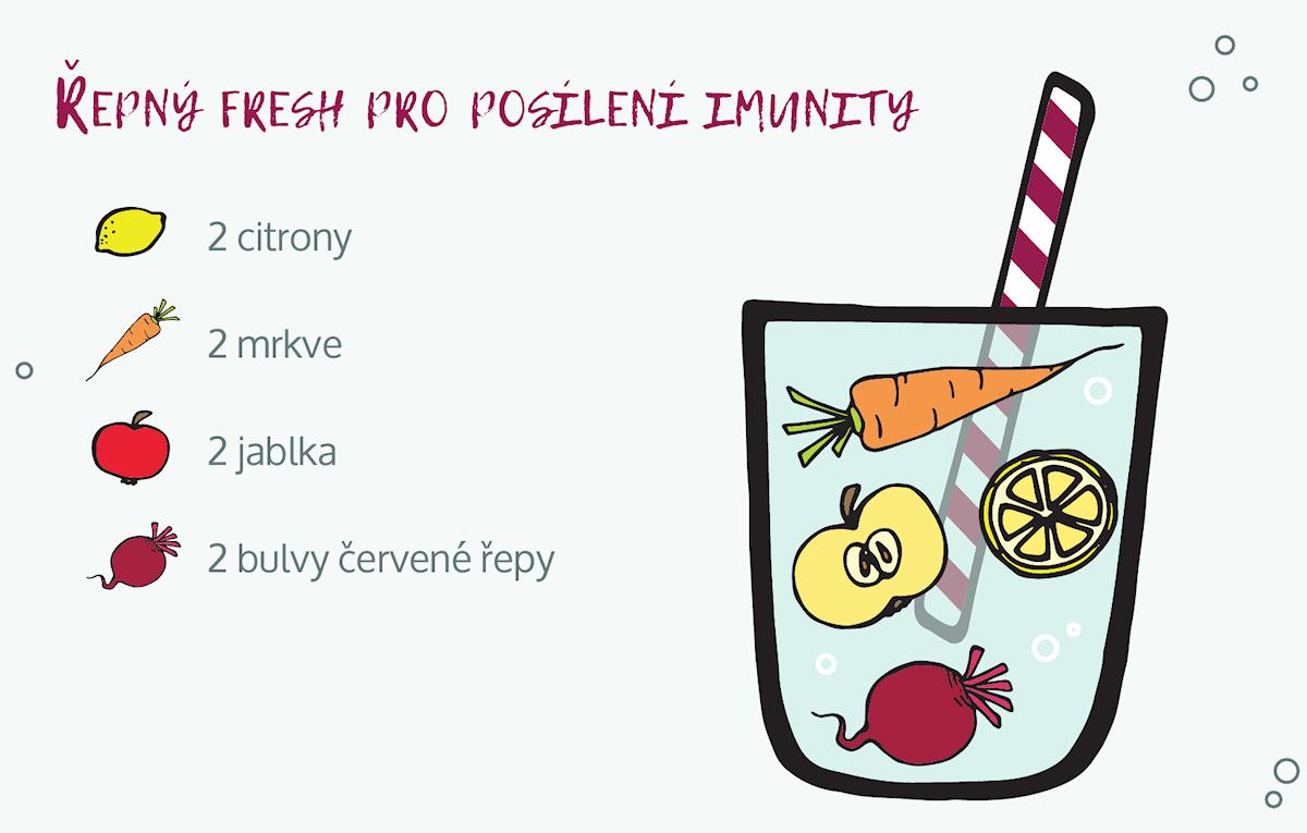řepný džus pro posílení imunity