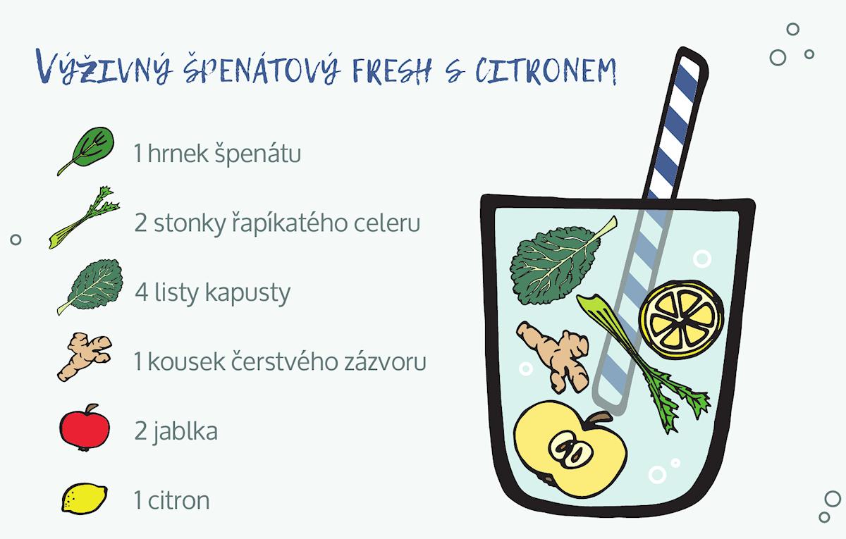 výživný špenátový džus s citronem