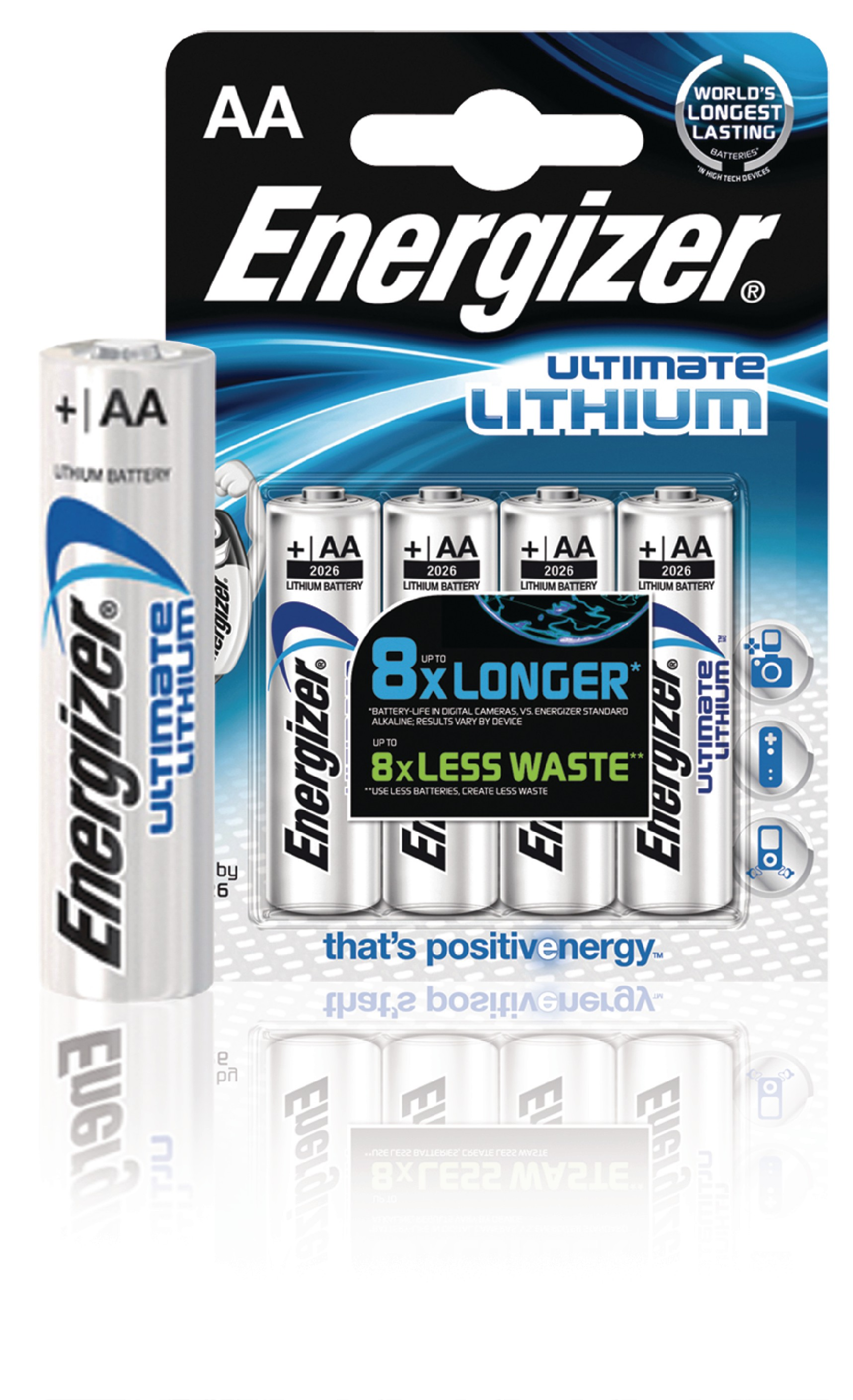 Lithiová baterie Energizer Ultimate AA 1.5V, 4ks, ENLITHIUMAAP4