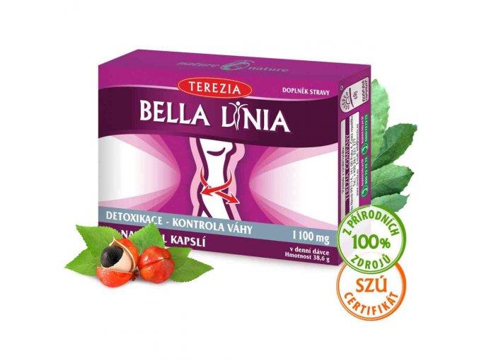 bellalinia 60 suroviny web 1280px