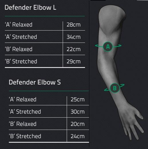 defender-elbow