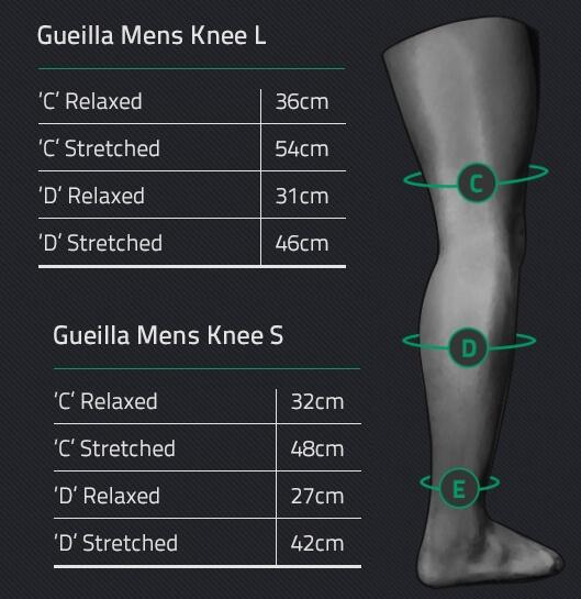 guerilla-knee