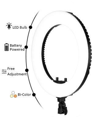 LED Ring set 18 65W 480 LED 8