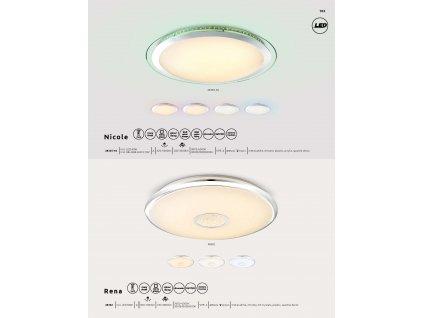 Svítidlo RENA 48382 GLOBO  * včetně světelného zdroje LED + dálkové ovládání *