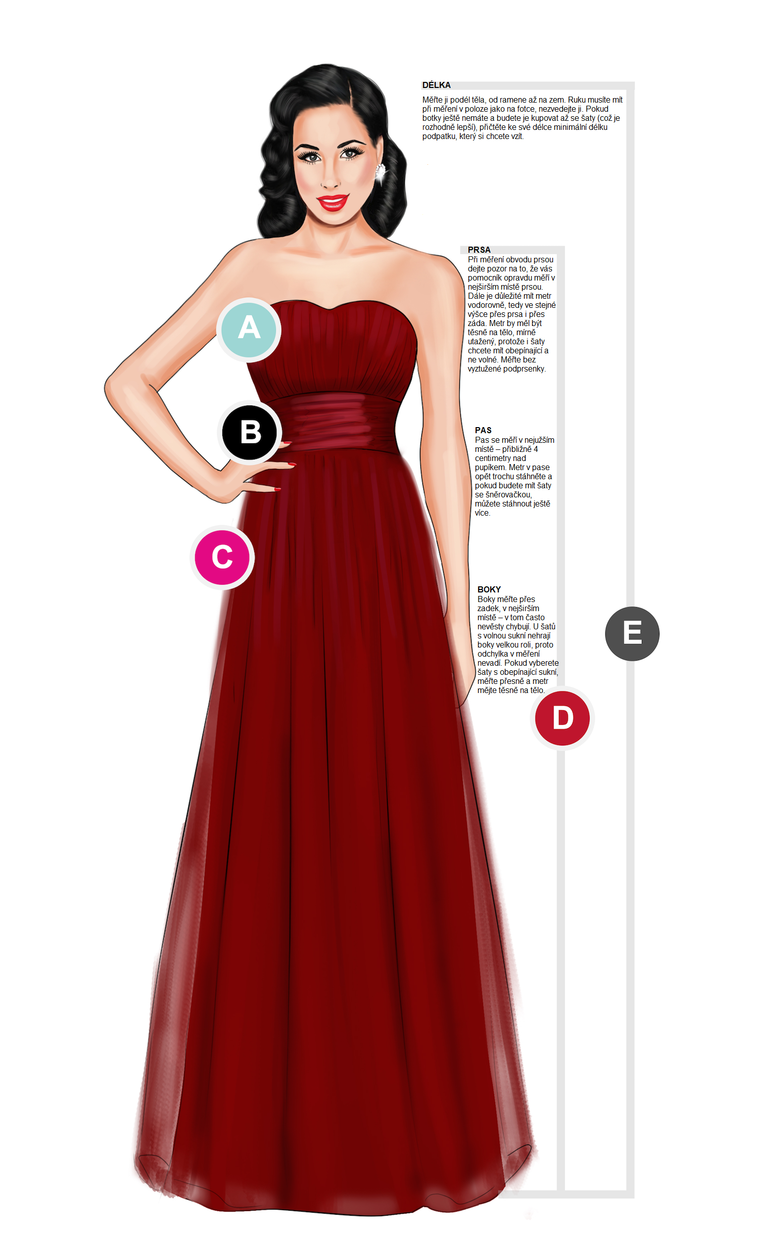 description_image_041818_EP_Dress_Size_Chart_B_KM_V01