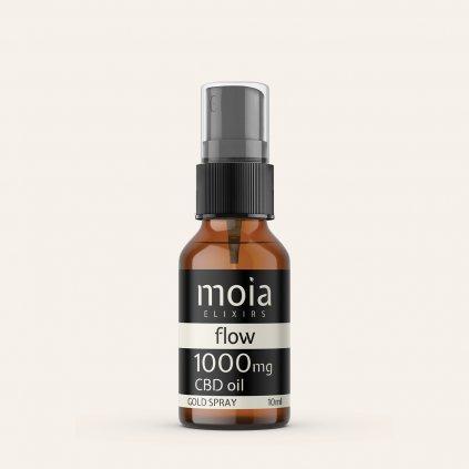 1000mg CBD spray 10ml