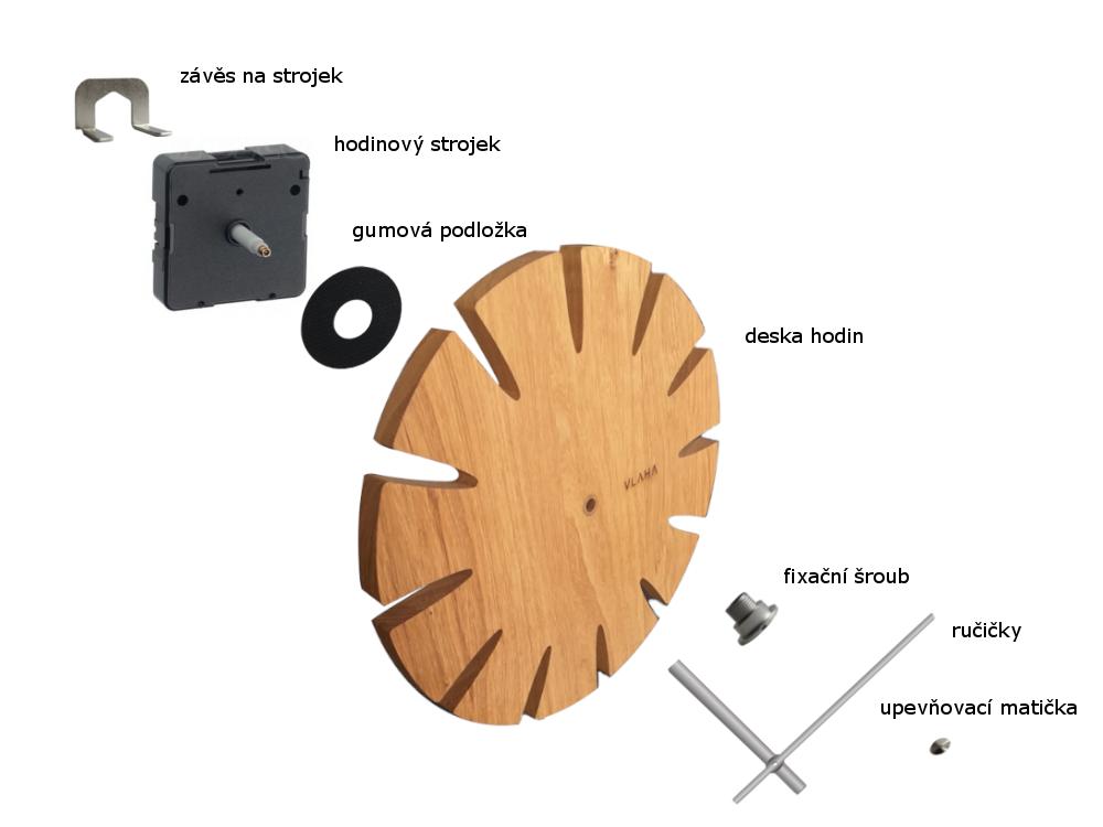 Jak sestavit hodiny?