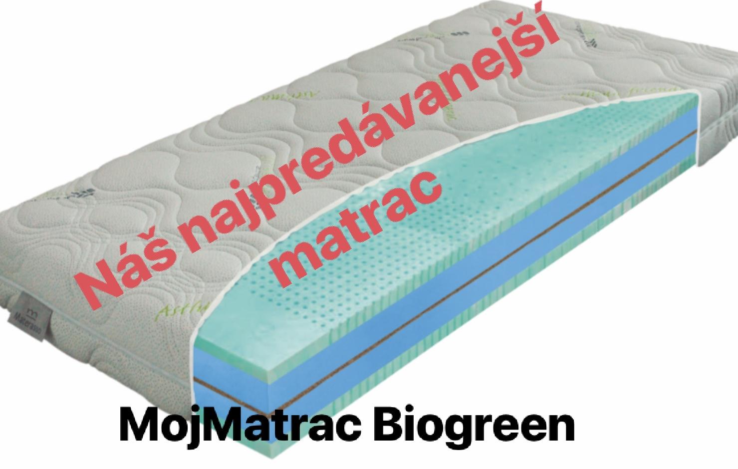 Najpredávanejší matrac