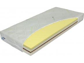 Matrac Materasso LATEX Termopur rozmer 160x200 mojmatrac.sk