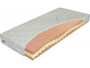 Matrac Materasso SPINAL Wave rozmer 160x200 mojmatrac.sk