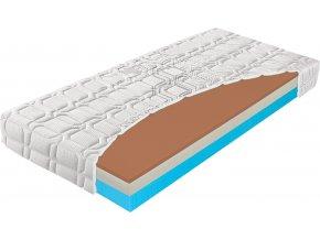 Hydrolatex copper Carbon 2020 SK