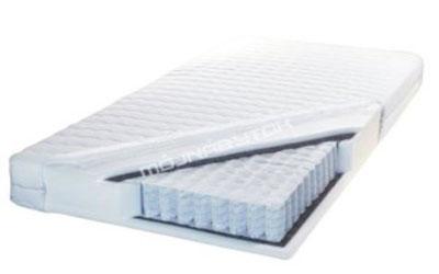 Správny matrac pre sladký spánok