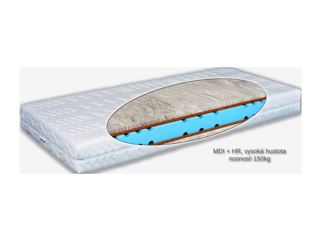 kvalitny penovy matrac Grand pantera maxi