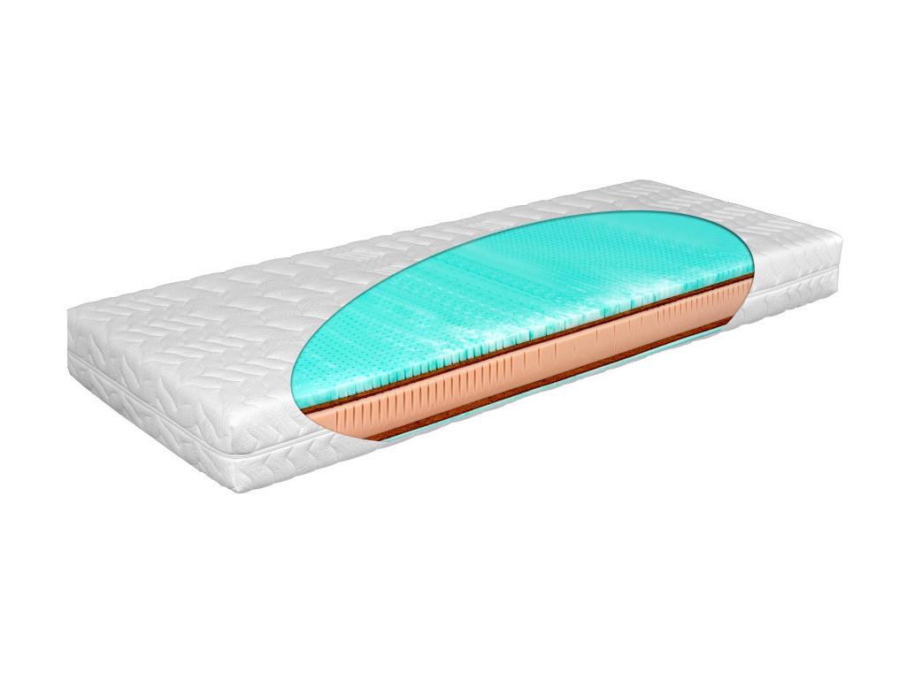 kvalitny penovy matrac Green panter