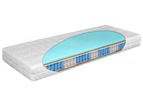 kvalitny matrac Premium bioflex HR