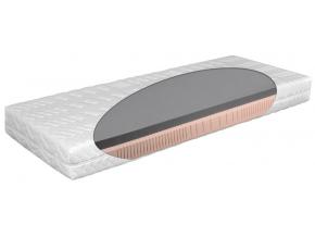 komfortny penovy matrac Premium comfort