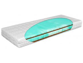 kvalitny penovy matrac Elit green panter