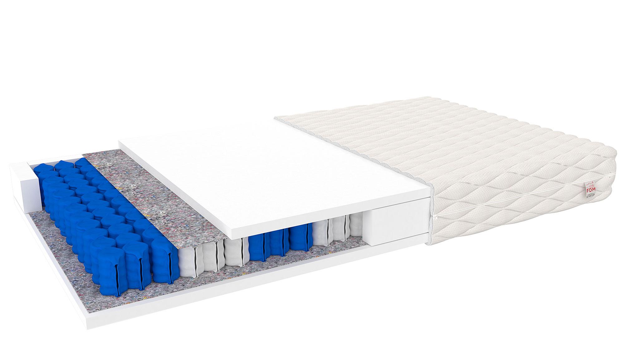 FDM Matrac Treviso Rozmer: 200 x 200 cm
