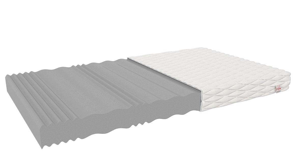 FDM Matrac Livia Prevedenie: 160 x 200 cm