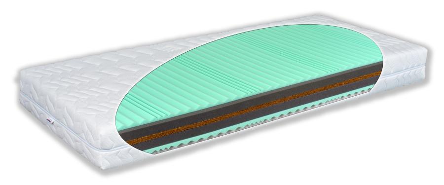 Matratex Matrac Grandex soft Rozmer: 80 x 200 cm, Tvrdosť: tvrdosť T3