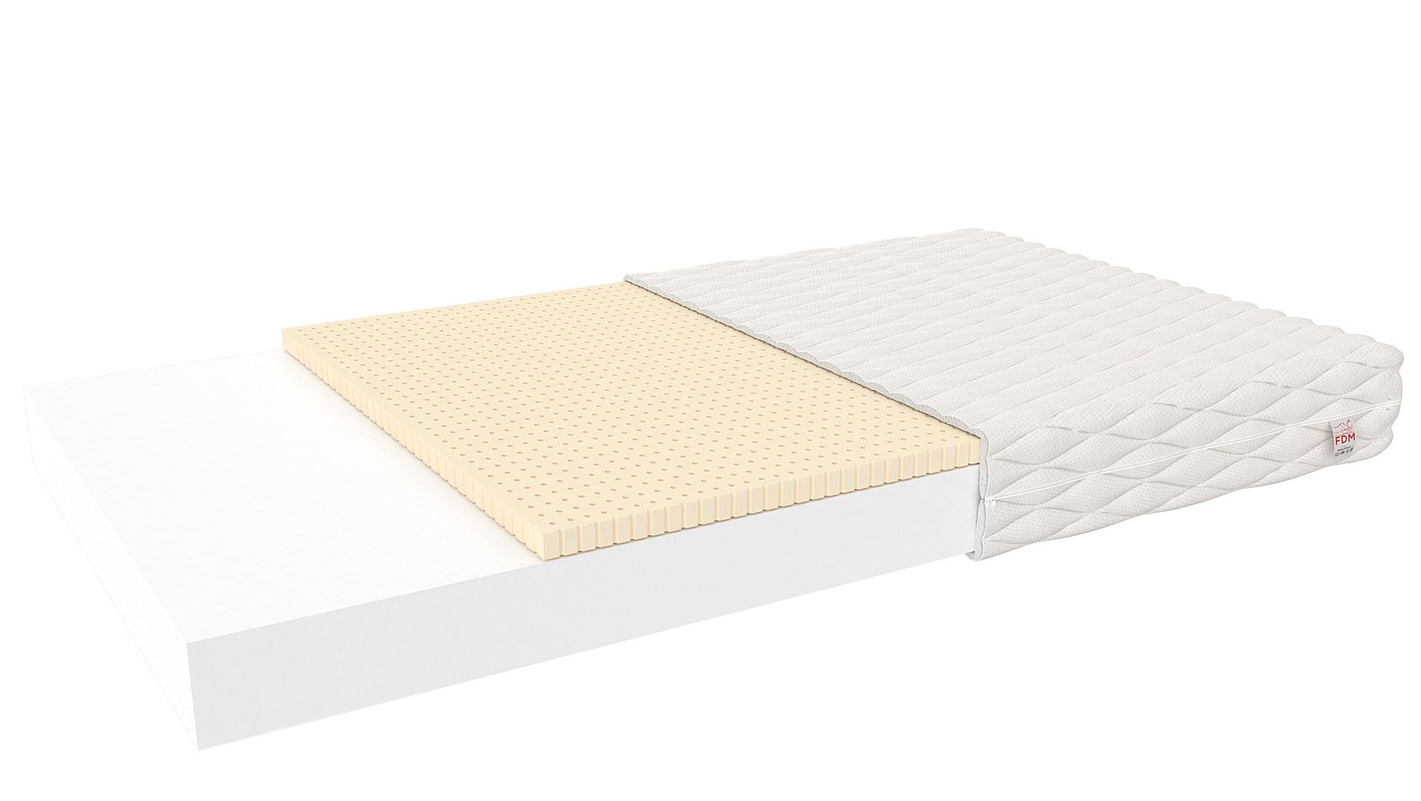 FDM Detský matrac BABY Classic Prevedenie: 90 x 200 cm