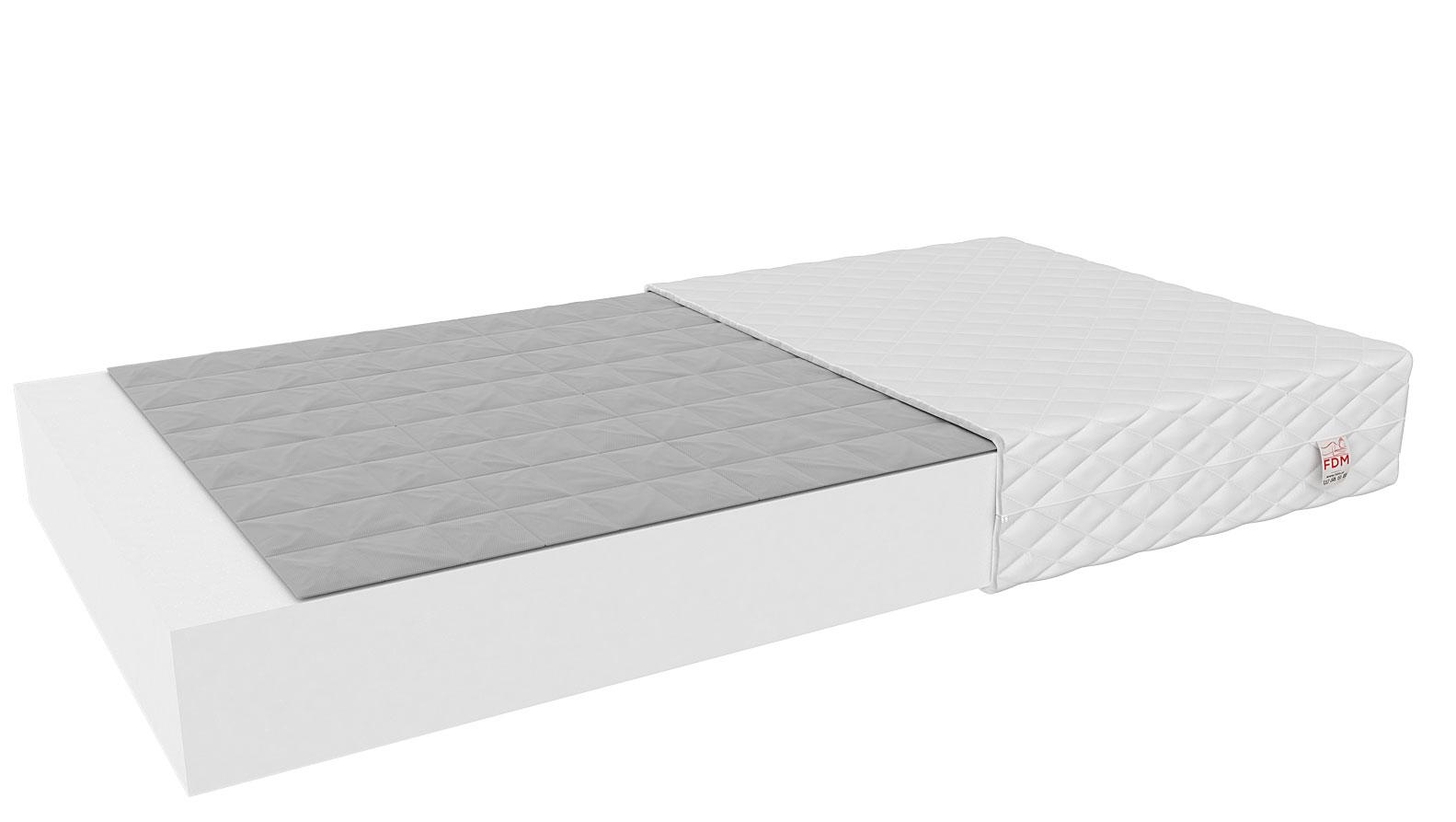 FDM Detský matrac Baby Care Prevedenie: 90 x 190 cm