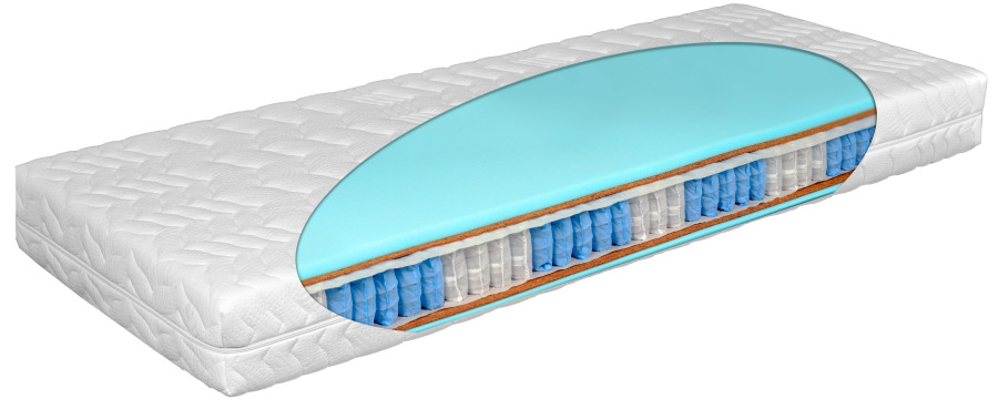 Matratex Matrac Premium Bioflex - HR Rozmer: 180 x 200 cm, Tvrdosť: Tvrdosť T4