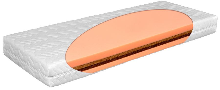 Matratex Matrac Grand T3 Rozmer: 120 x 200 cm, Tvrdosť: tvrdosť T3