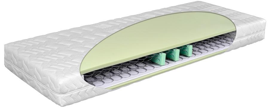 Matratex Matrac Master Bio Rozmer: 80 x 200 cm, Tvrdosť: Tvrdosť T2-T3
