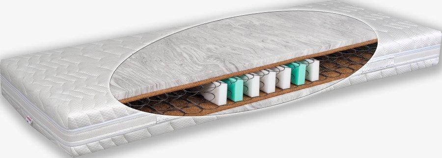 Matratex Matrac Simbio Flex Rozmer: 180 x 200 cm, Tvrdosť: Tvrdosť T4