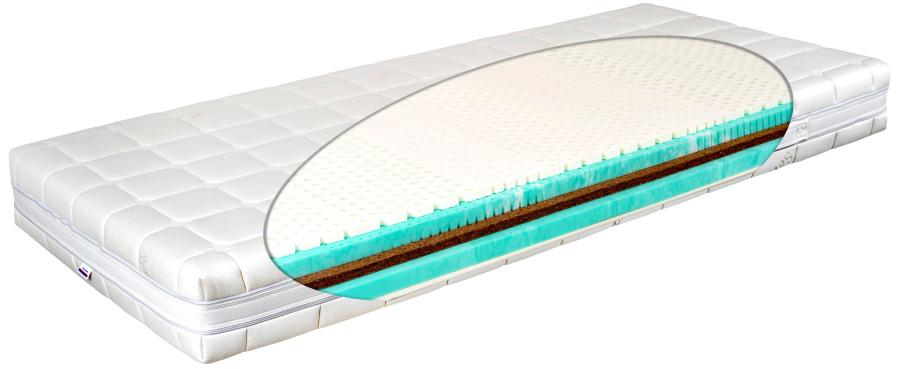 Matratex Matrac Latex Zone Green Rozmer: 120 x 200 cm, Tvrdosť: Tvrdosť T4