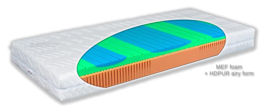 Matratex Matrac Elit nova MEF Rozmer: 160 x 200 cm, Tvrdosť: Tvrdosť T3-T4