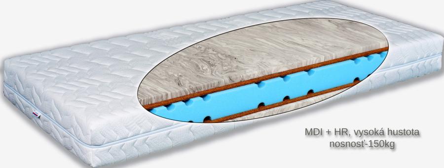 Matratex Matrac Grand pantera maxi Rozmer: 180 x 200 x 18 cm, Tvrdosť: Tvrdosť T5