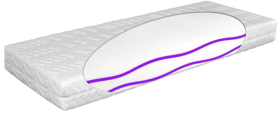 Matratex Matrac Evolattex eucalypto Rozmer: 160 x 200 cm, Tvrdosť: Tvrdosť T4