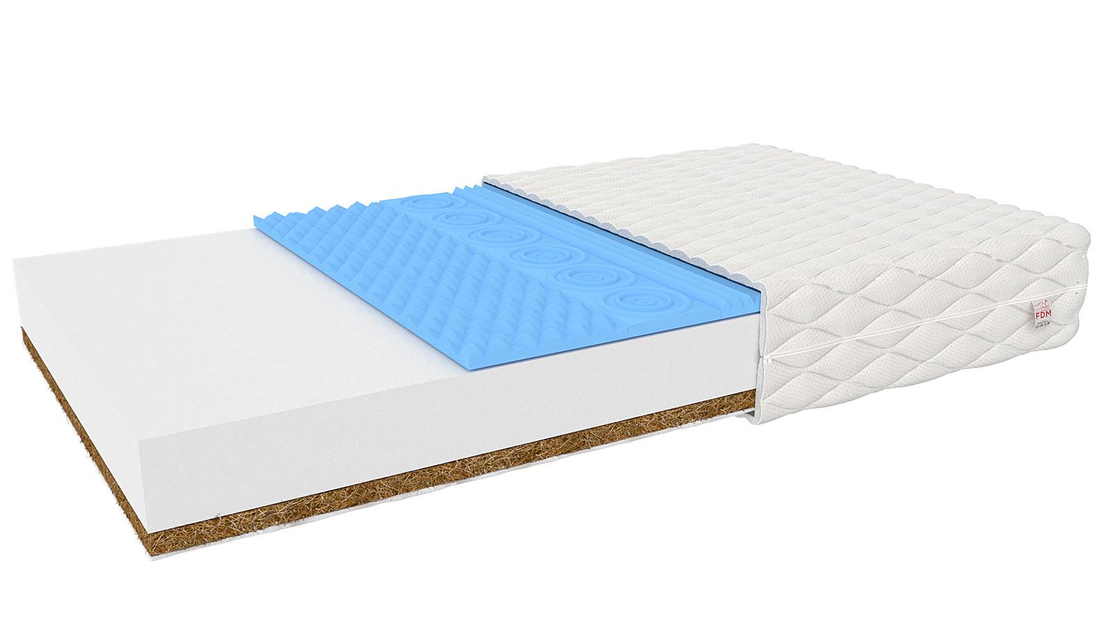 FDM Detský matrac Sorrento | 88 Prevedenie: 80 x 200 cm
