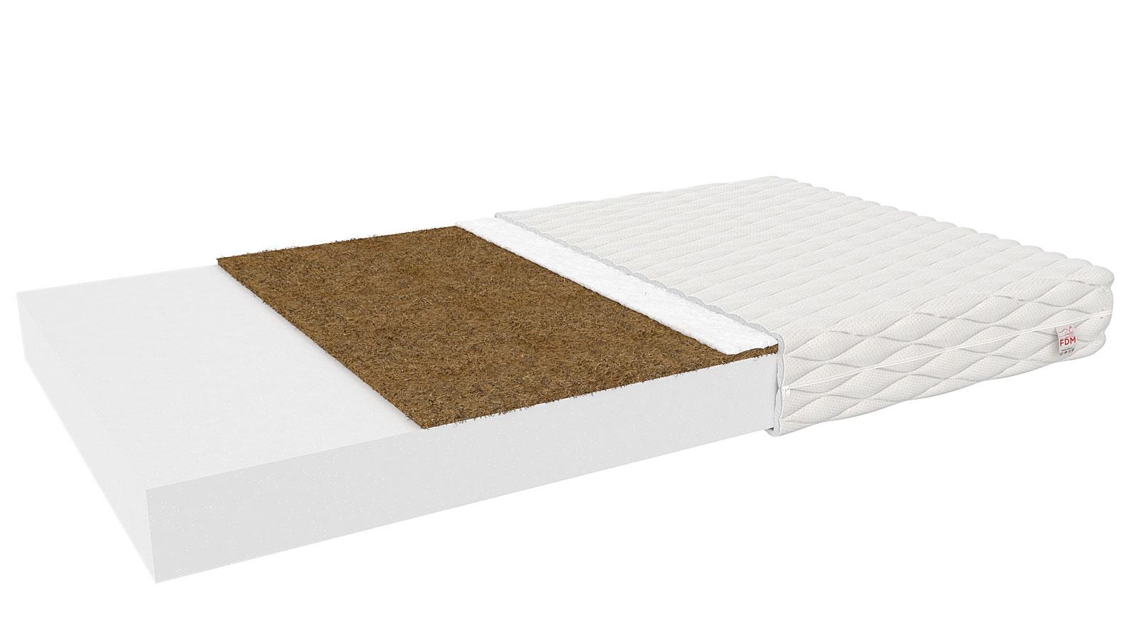 FDM Detský matrac Baby Coco Prevedenie: 70 x 120 cm