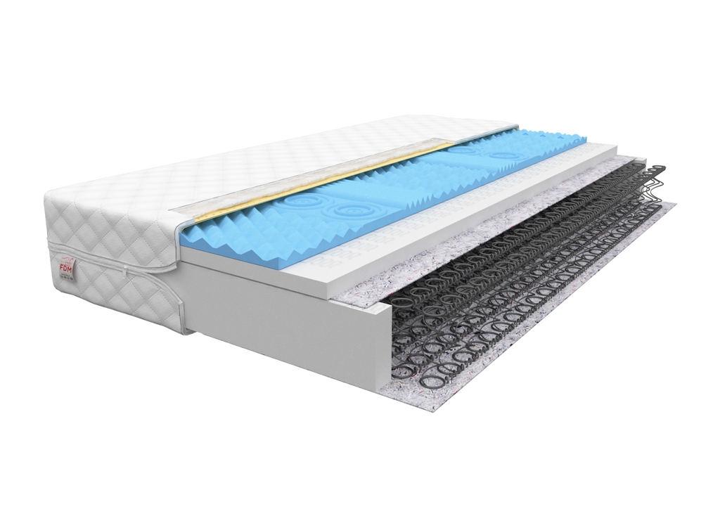 FDM Detský matrac Bambino Prevedenie: 70 x 160 cm
