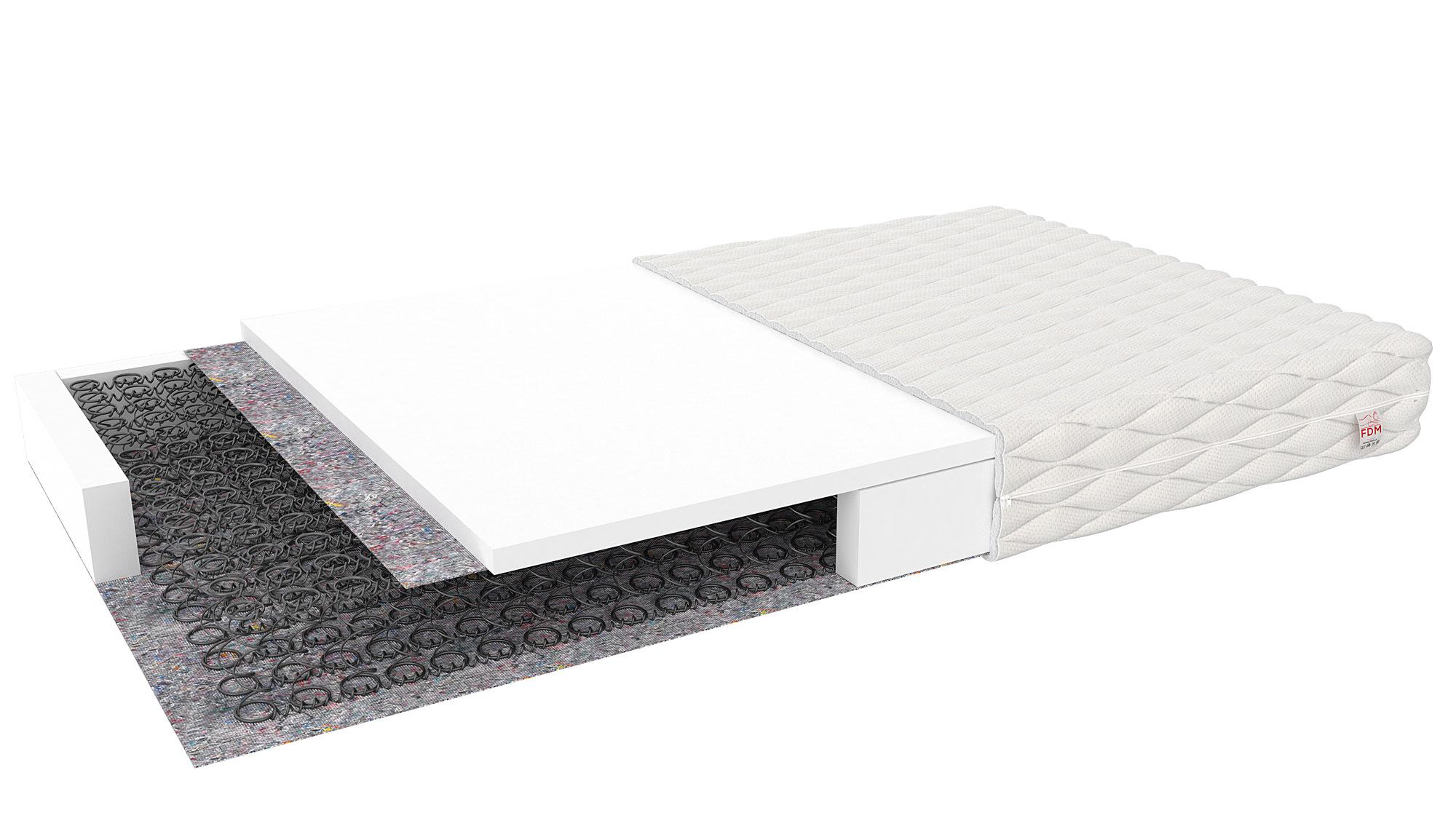 FDM Detský matrac Iris Prevedenie: 90 x 190 cm