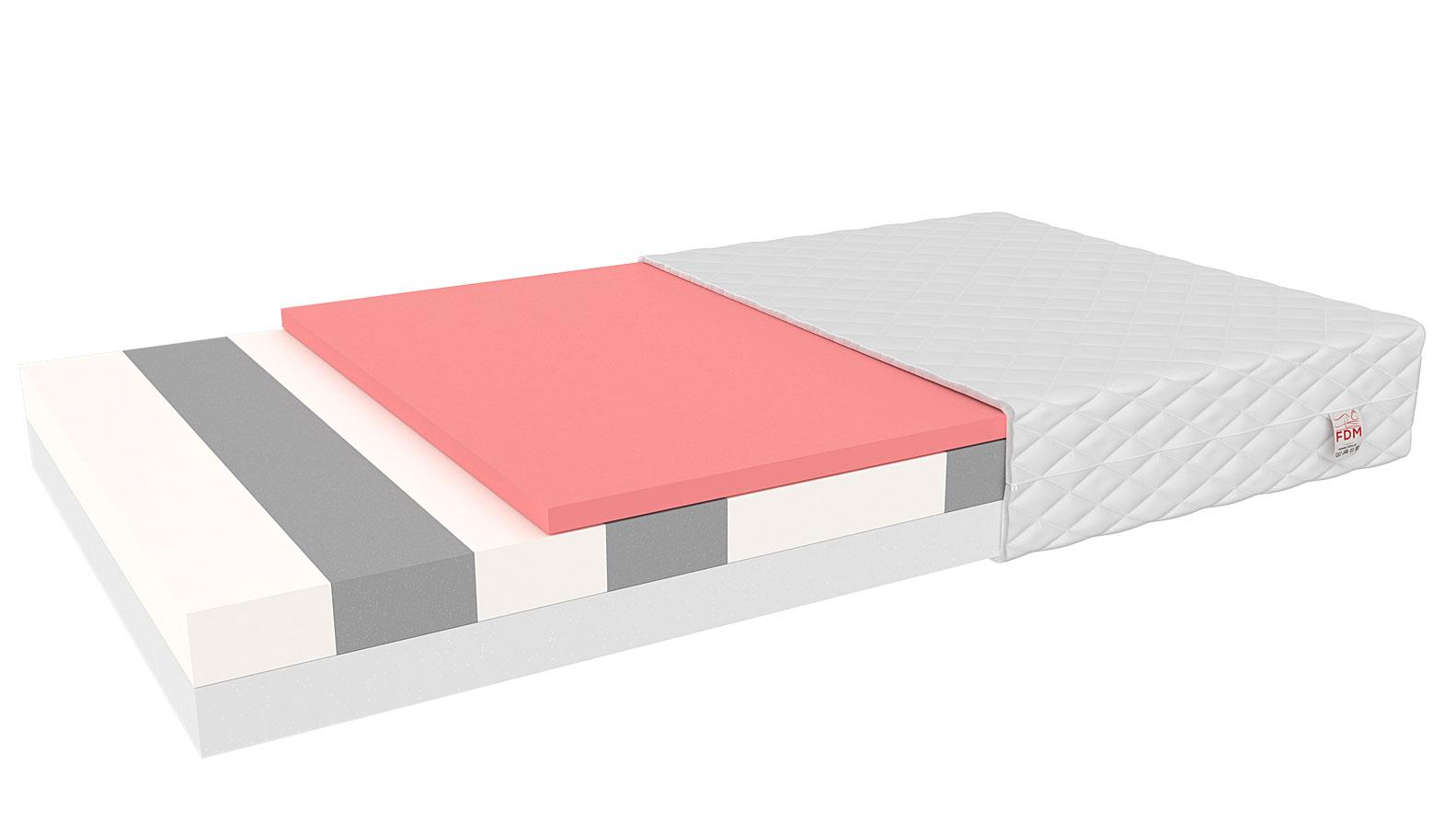 FDM Detský matrac Parma Prevedenie: 70 x 160 cm