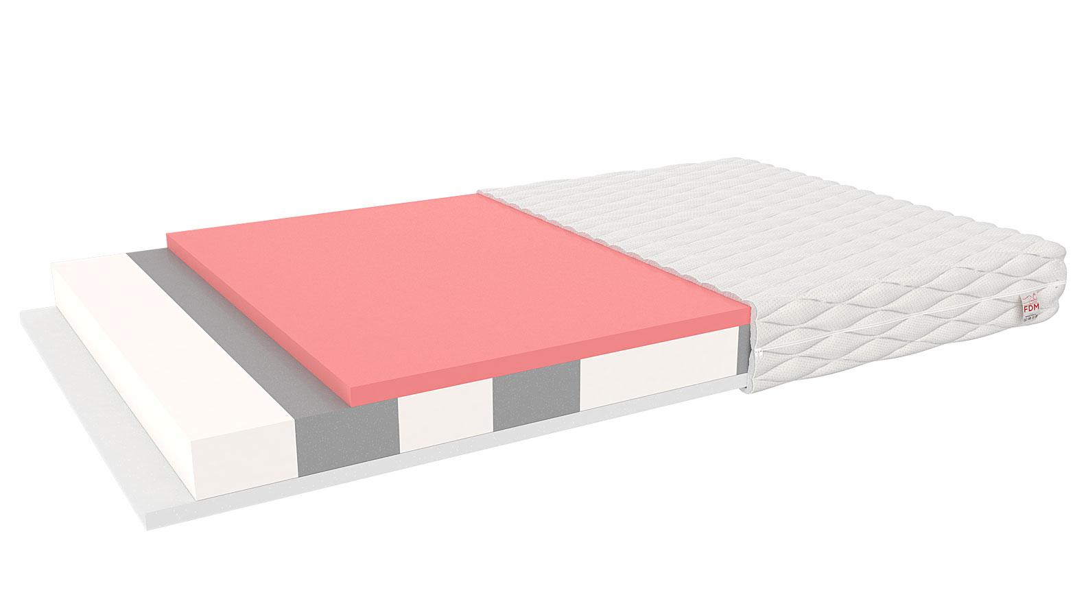 FDM Detský matrac Mileto Prevedenie: 70 x 160 cm
